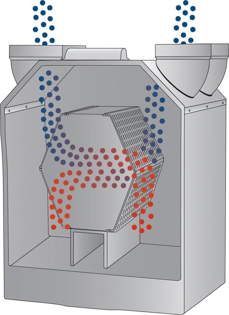 Atrea Entalpický rekuperační výměník pro Duplex R5